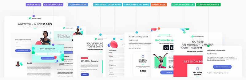 Getresponse  Autoresponder Coupon Stackable 2020