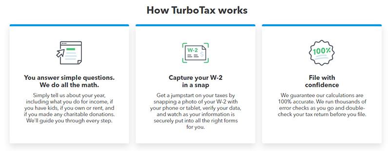 Turbotax vs H&R Block